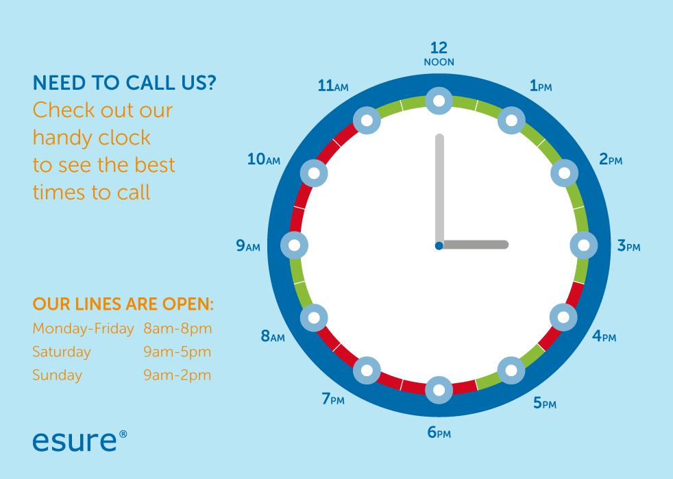 esure waiting time infographics