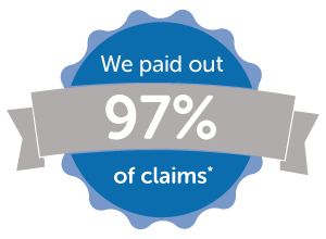 97% of Claims